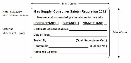 Gas Compliance Requirements Fair Trading Nsw